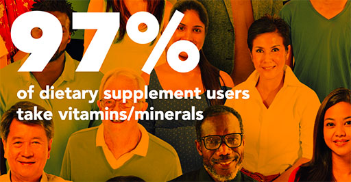 The Dietary Supplement Consumer