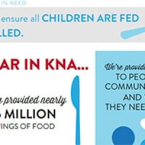 We feed people in need