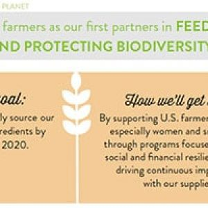 We nurture our planet infographic